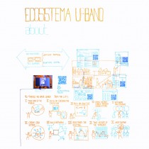 © ECOSISTEMA URBANO about (Exhibition Drawing)